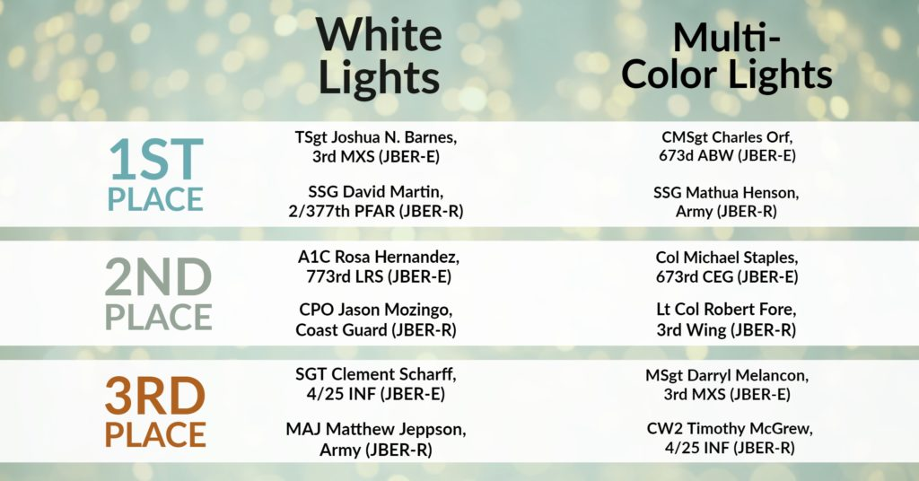 Graphic showing 1st, 2nd, 3rd place winners of AMH 2017 Holiday Lights Contest.