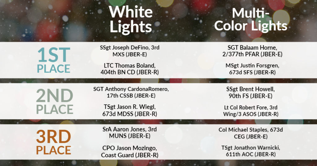 Holiday Lights contest winners